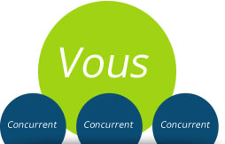 expertise-referencement-naturel-contenu